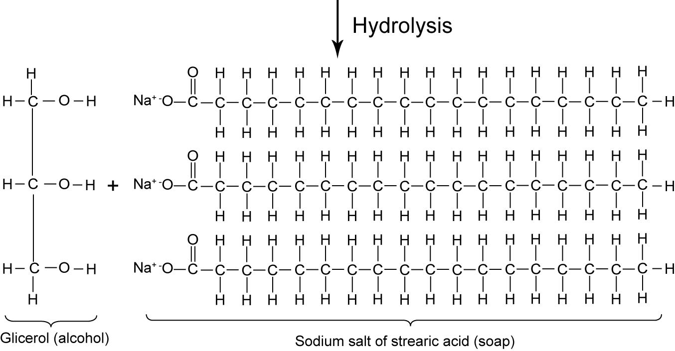 chemistry form 5 note spm