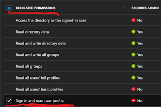 Sign-in and Read User Profile Permissions to Azure AD Service Account for Jenkins
