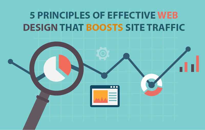 Effective Web Design That Boosts Site Traffic