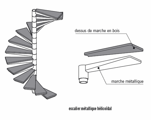 Les Escaliers - كل ما يخصك