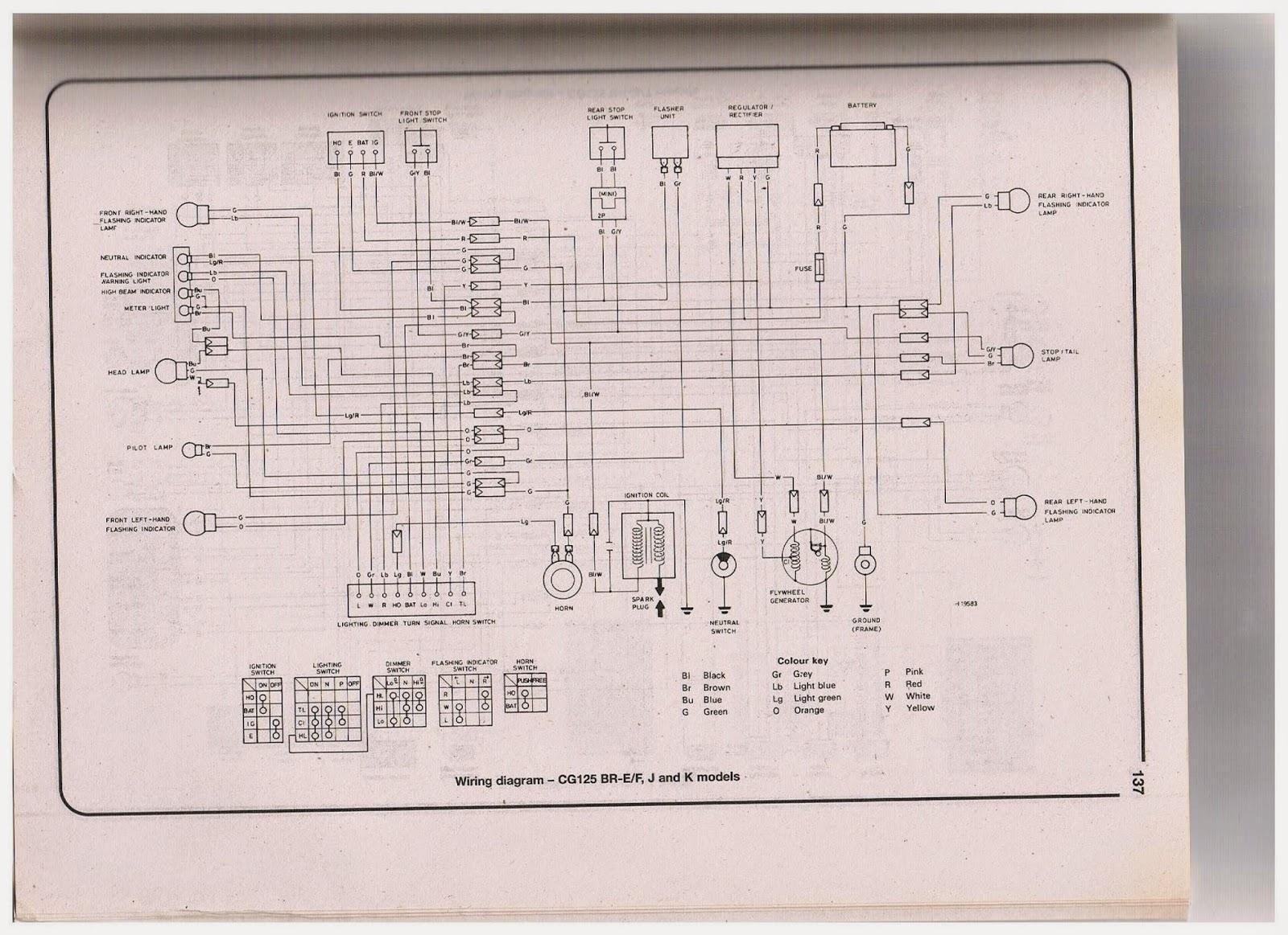 Honda CG 125 Owner Blog : Honda CG 125 wiring diagrams and electrical post