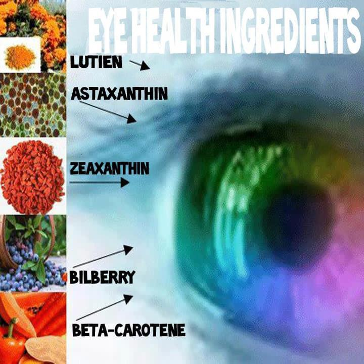 Foods High In Nutrients Like Lutein And Zeaxanthin