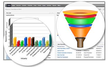 Download phần mềm quản lý khách hàng miễn phí tốt nhất