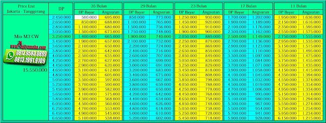 Price List Kredit Motor Yamaha Mio M3 2018