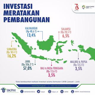 investasi meratakan pembangunan