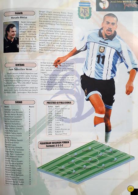 JUAN SEBASTIAN VERON (ARGENTINA)