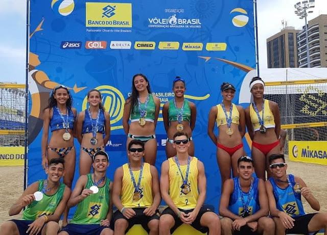Maria Clara e Anna Beatriz (RJ) superaram na decisão Ágatha Karol (SE) por  2 sets a 0 (21 11 970124642ef4c