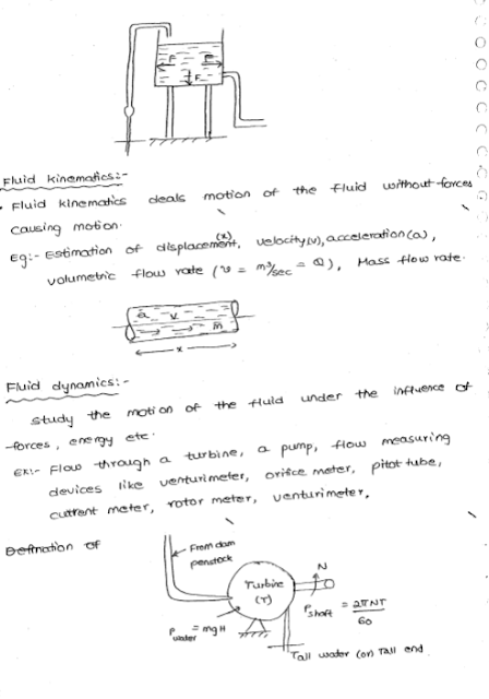 ae-aee-fluid-mechanics-and-machines-notes-pdf