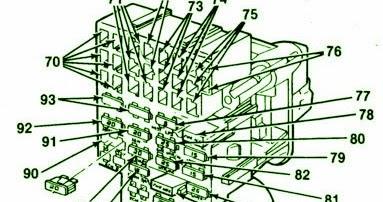 1983-1987 GMC Fuse Box Diagrams
