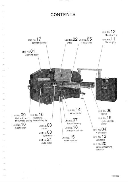 Turret Parts Diagram | Wiring Diagram