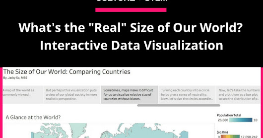 Interactive Data: The Real Size of Our World