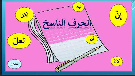 عرض تقديمي للحروف الناسخة إن وأخواتها في اللغة العربية للصف العاشر