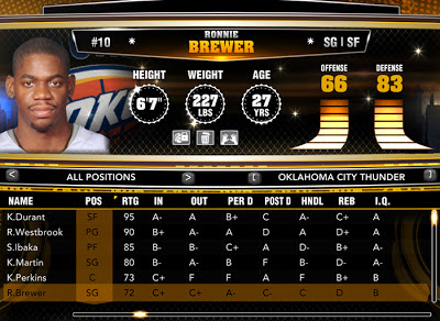 NBA 2K13 Download Roster Update Transactions February 21 2012