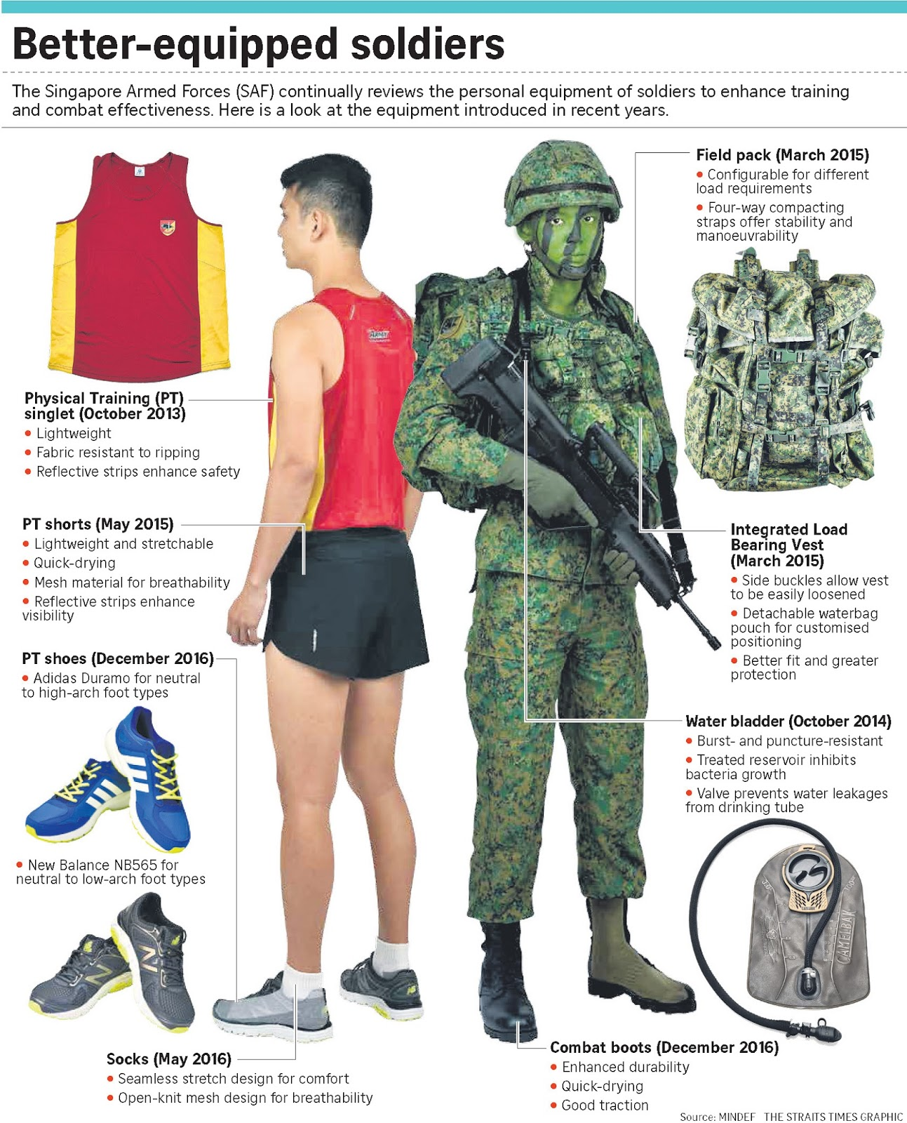 Army Running Shoes Singapore
