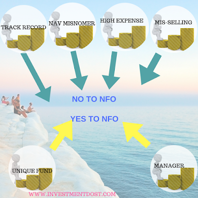 What-is-New-Fund-Offer-(NFO)-and-should-you-invest-in-it-?