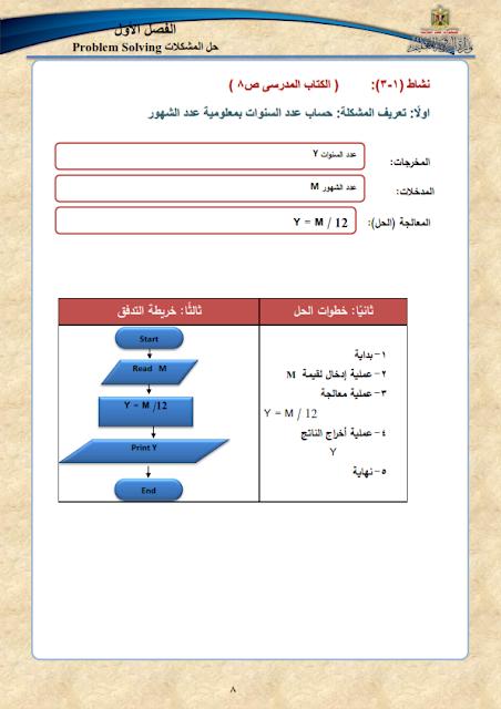 بالصور حل أسئلة الكتاب المدرسى للصف الثالث الاعدادى حاسب آلى فصل دراسى أول