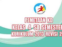 Pemetaan KD Kelas 4 SD Semester 2 Kurikulum 2013 Revisi 2017