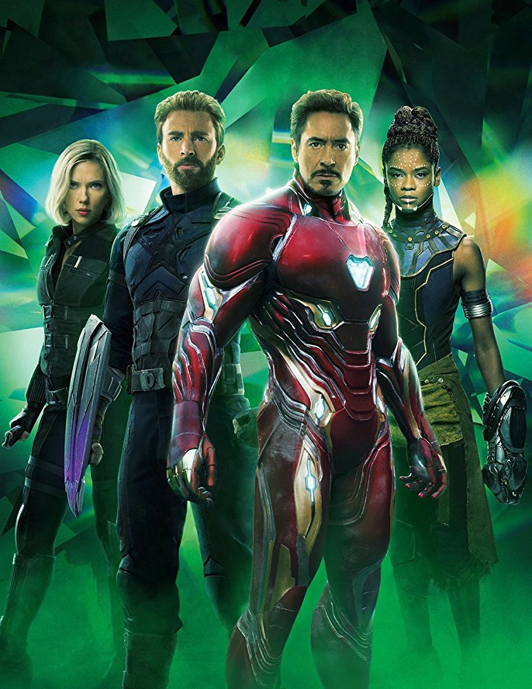 Avengers Infinity War 2018 Dual Audio Hindi New 350MB TS HDRip 480p x264