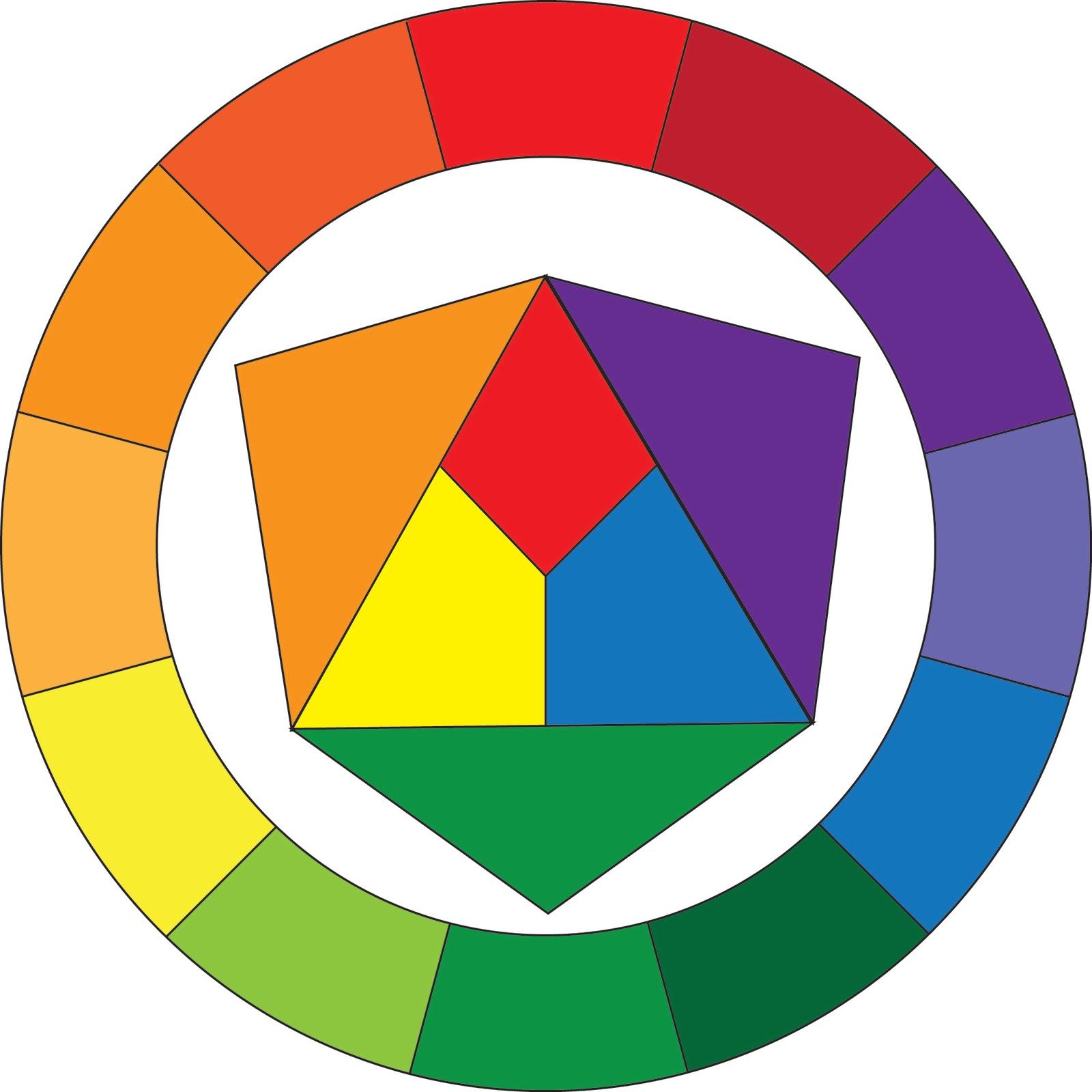 Rough Around The Edges Color Wheel