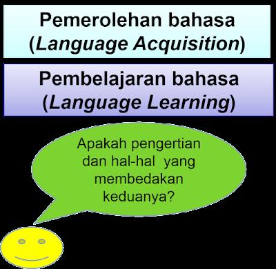 Apa Itu Pemerolehan & Pembelajaran Bahasa ?