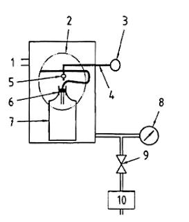 Hình F.2 - Bố trí dụng cụ thiết bị phân tách điển hình