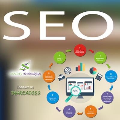 Sanjay Technologies:Best SEO Company in Chennai,Top SEO Service in Chennai,Best Mobile SEO Company in chennai