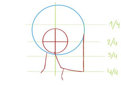 dessiner la mâchoire de profil