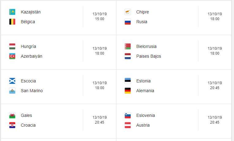14 Calendario eliminatorias Eurocopa 2020 - 13 de octubre 2019. Partidos de clasificación Eurocopa 2020. Juegos de las eliminatorias Eurocopa 2020. Partidos, fechas, hora, transmisiones eliminatorias Eurocopa 2020. Donde ver la Eurocopa 2020
