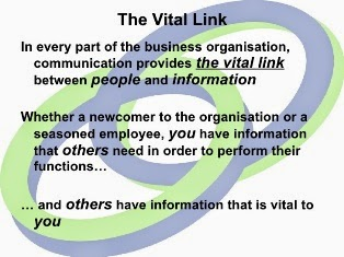 PPT Slide Stream: PPT Slides Organizational Communication