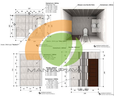 Desain Kamar Mandi Minimalis yang cantik