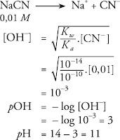 Pembahasan soal hidrolisis garam nomor 2