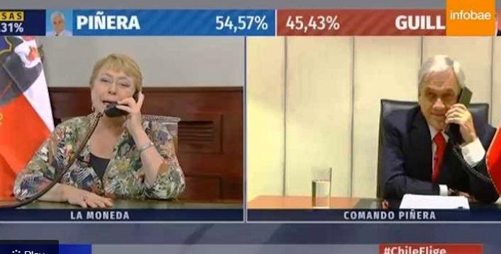 Conocida la victoria, Bachelet llamó al electo presidente chileno