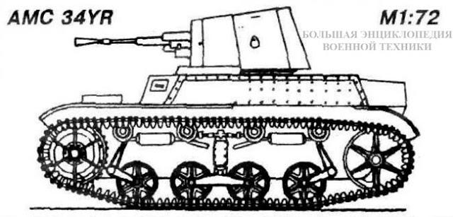 Общий вид танка Auto-mitrailleuse de combat AMC 34YR