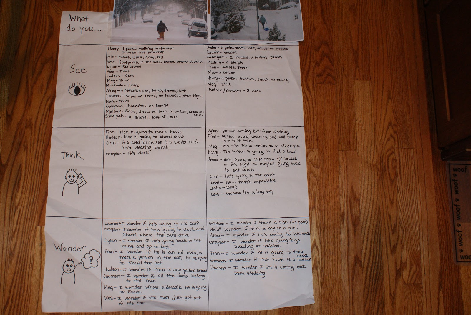 Visible Thinking Routines See Think Wonder Winter