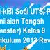 Kisi-kisi Soal UTS/ PTS (Penilaian Tengah Semester) Kelas 9 Kurikulum 2013 Revisi
