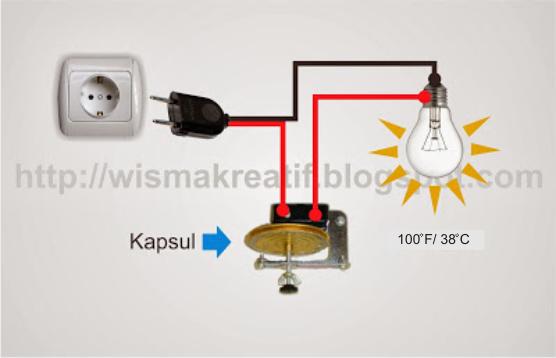Cara Memasang Thermostat Kapsul Pada Mesin Tetas