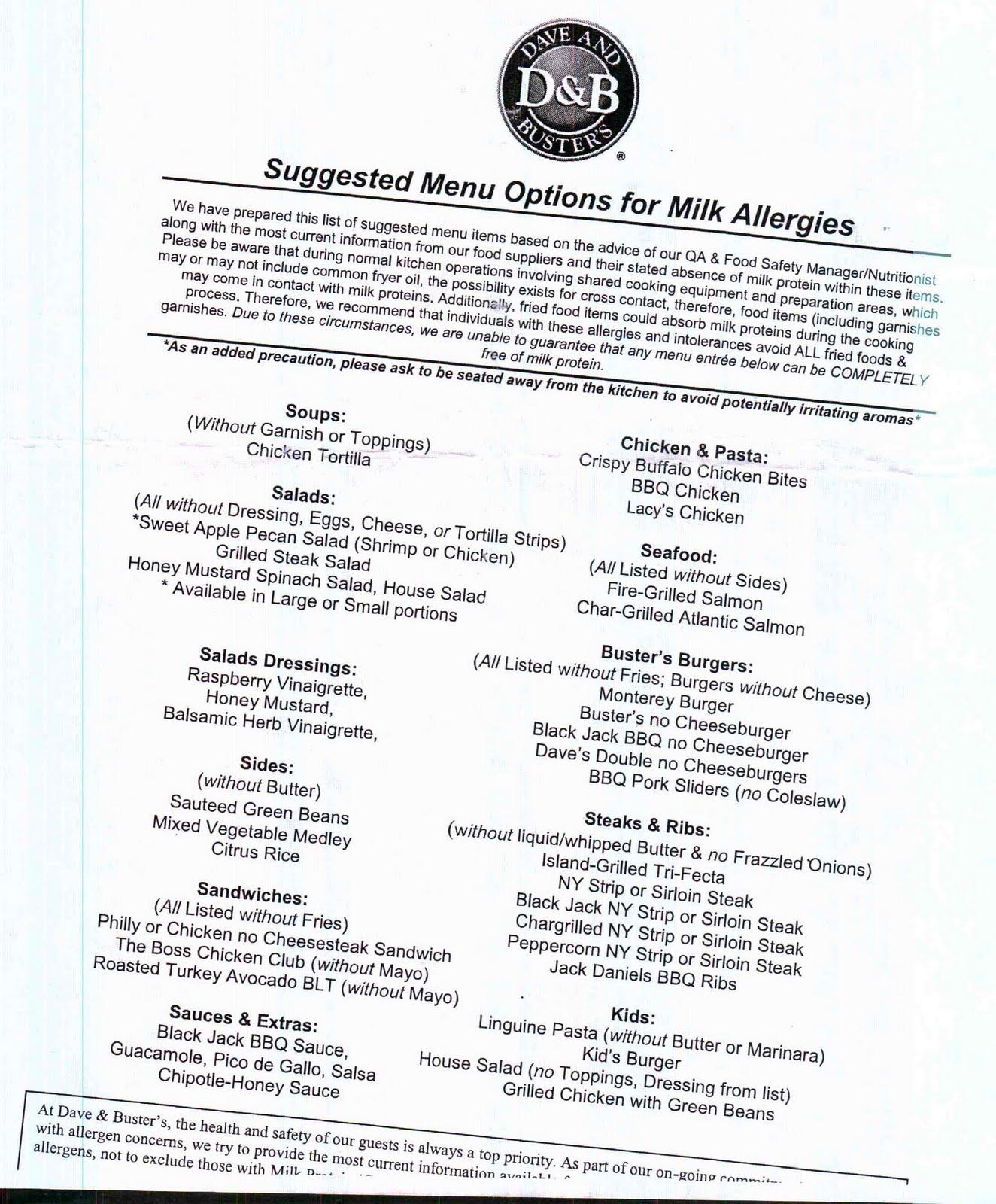 Austin Allergy Chart