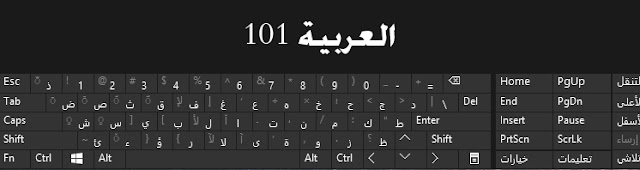 الفرق بين العربية 101 والعربية 102 ، ما هي العربية 102 ، العربية 101 ، العربية 102 ، أوجه الاختلاف بين العربية 101 و102