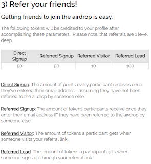 Link Airdrop Terbaru Cuman Saling Visit Dapat Coin Buruan sebelum kehabisan