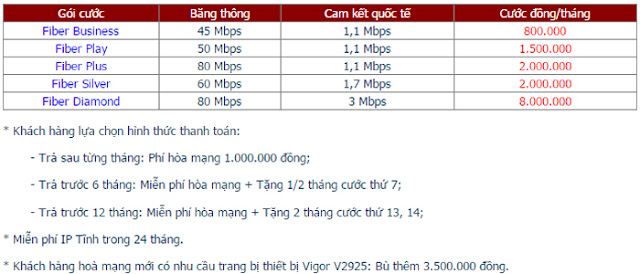 Lắp Đặt Internet FPT Phường An Khánh 3
