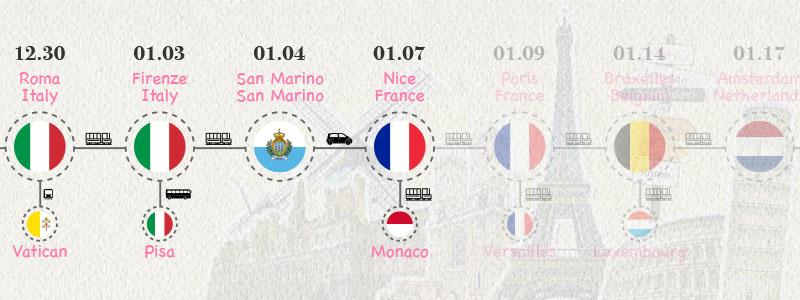 [摩納哥] 世界第二小的國家 有錢人的天堂 頂級跑車滿地跑