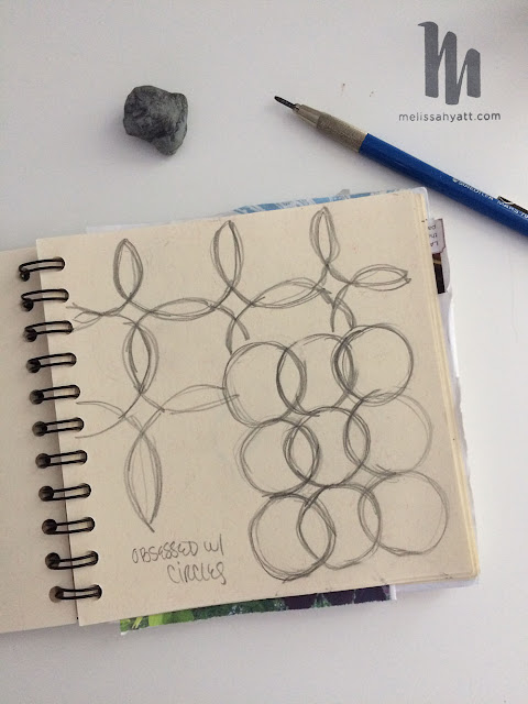 Melissa Hyatt, Sketchbook, circles, Sketchbook Conversations