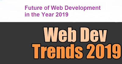Future of Web Development in the Year 2019