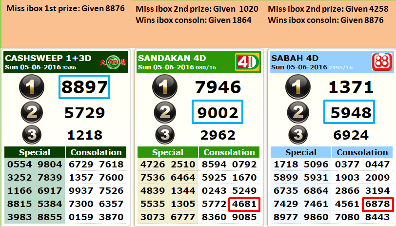 Lotto88 prizes