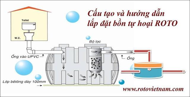 Quy trình xử lý chất thải bồn tự hoại