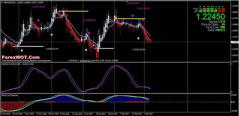 Trading cci forex japan