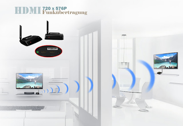 HDMI-Funkübertragung (HDMI Kabellose-Sender und Empfänger)