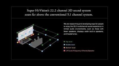 NHK_8K_surround sound