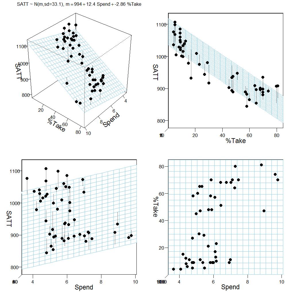 Doing Bayesian Data Analysis: Bayesian Estimation Of