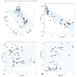 Bayesian estimation of correlations and differences of correlations with a multivariate normal